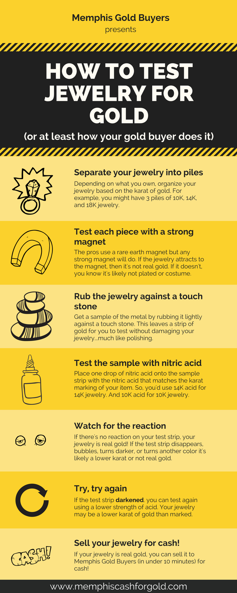 Test Jewelry For Gold Inforgraphic